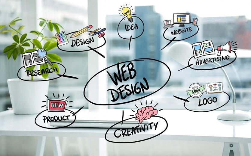 Báo giá thiết kế web và chi phi thiết kế như thế nào ?