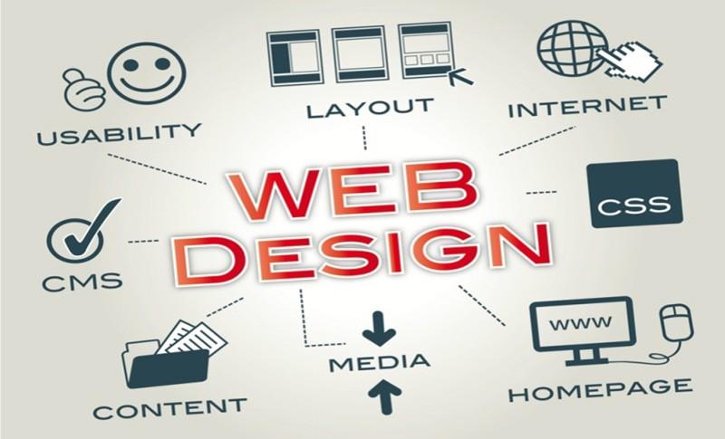 Hướng dẫn cách thiết kế trang web đơn giản mới nhất 2020