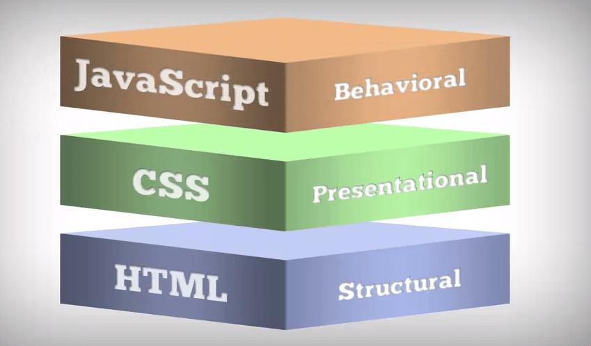 Thiết kế giao diện web bằng html là gì ? Vì sao html quan trọng với website