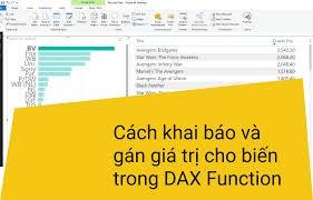 Hàm Gán Giá Trị Trong Excel