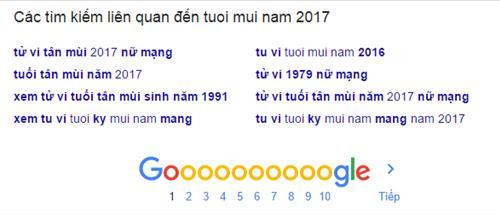 Tổng hợp cách seo web lên top mới nhất 2020