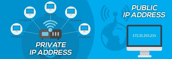 Tổng hợp các dạng địa chỉ IP bạn nên biết