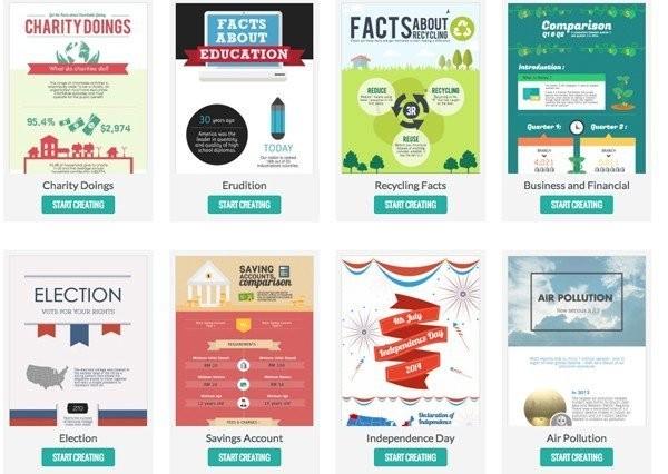 Top 10 công cụ Marketing đa dụng miễn phí tốt nhất